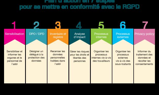 CESSoC Formation – RGPD : nos outils pour la mise en oeuvre